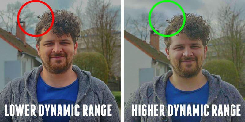 Dynamic Range for DSLR